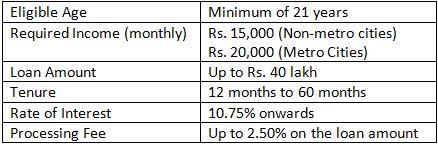 HDFC Eligibility Table