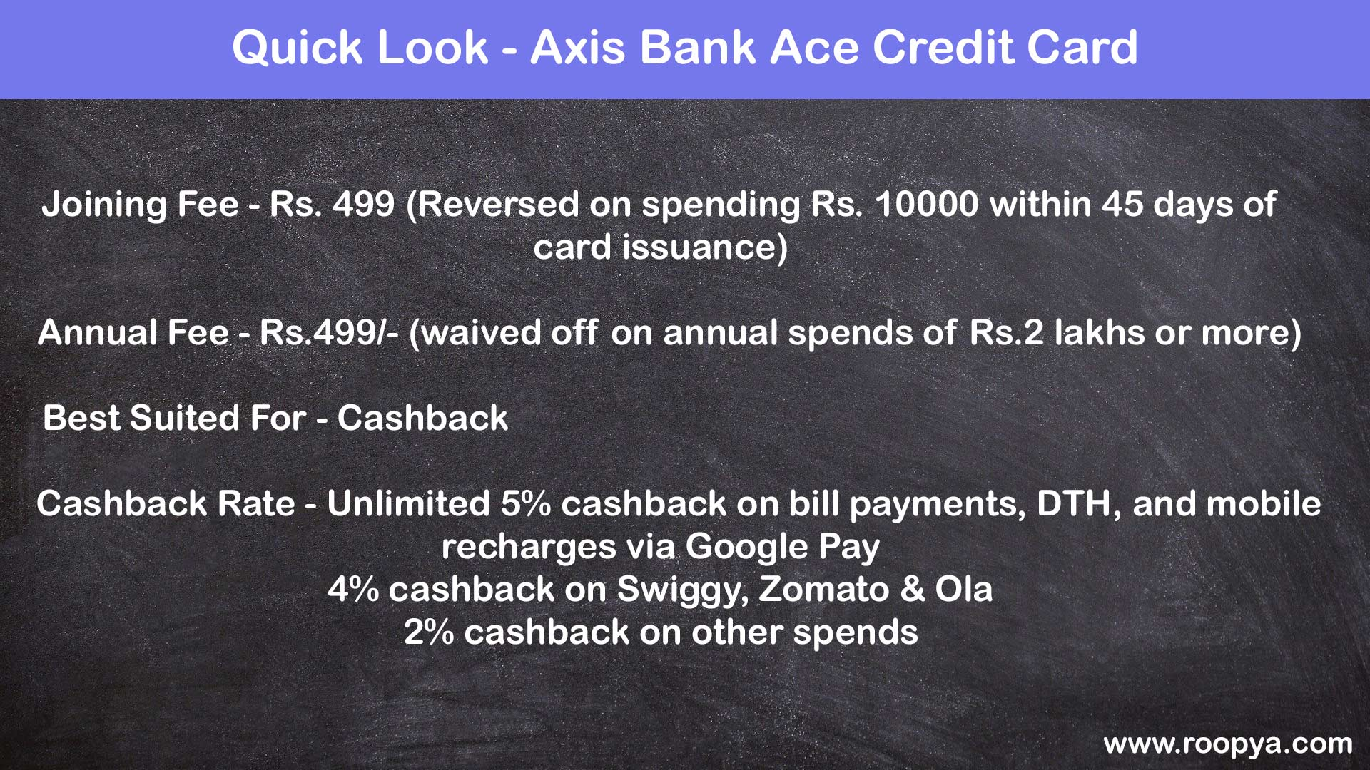 Axis Bank Ace Card Quick Look
